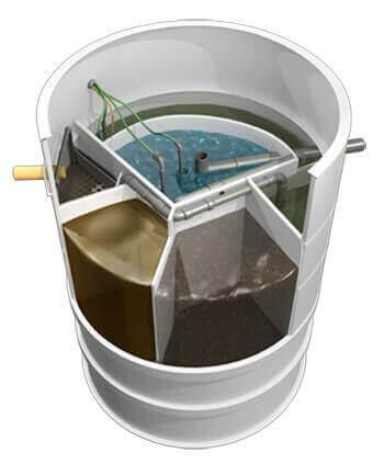 Domovní čistírny odpadních vod AT PLUS